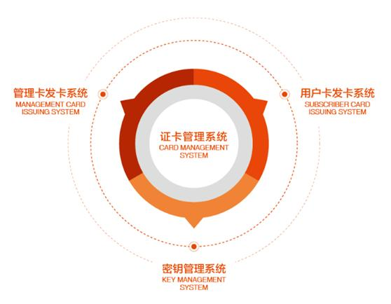 http://kexu.com.cn/system/ueditor//190529112020347734778570.jpg