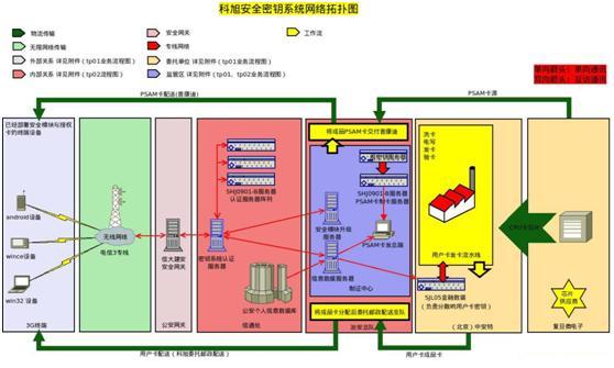 http://kexu.com.cn/system/ueditor//190529112129393539350700.jpg