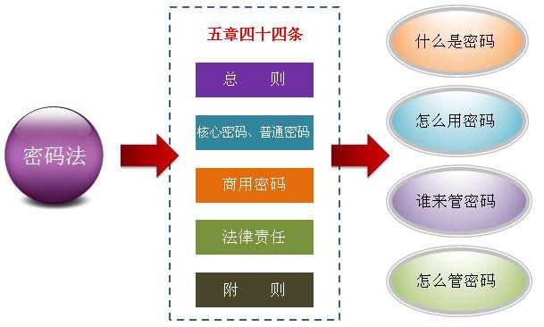 http://kexu.com.cn/system/ueditor//191121162946661866185540.png