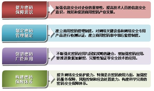 http://kexu.com.cn/system/ueditor//191121164907834283429490.png