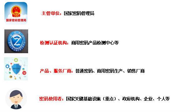 http://kexu.com.cn/system/ueditor//191121165223177817783800.png