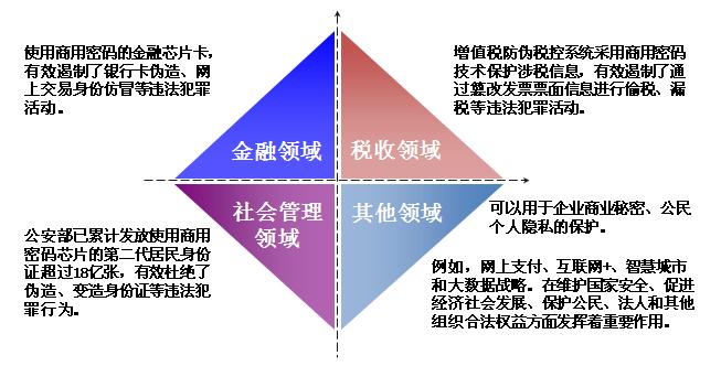 http://kexu.com.cn/system/ueditor//191121165423266826684900.png